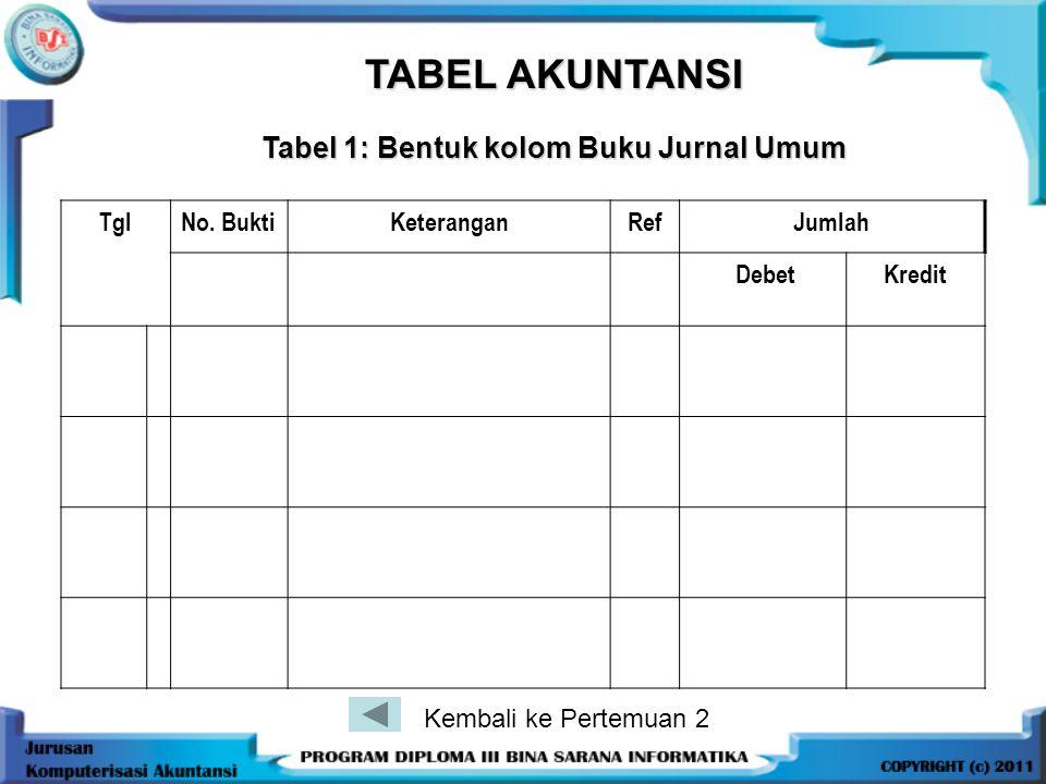 TABEL AKUNTANSI Tabel 1: Bentuk kolom Buku Jurnal Umum