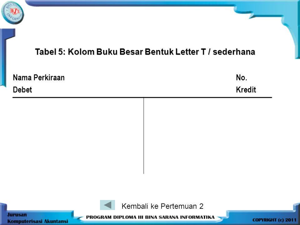 Tabel 5: Kolom Buku Besar Bentuk Letter T / sederhana