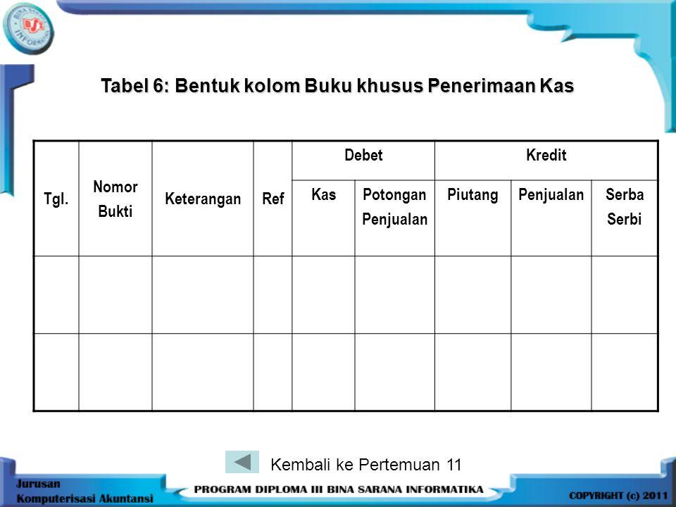 Tabel 6: Bentuk kolom Buku khusus Penerimaan Kas