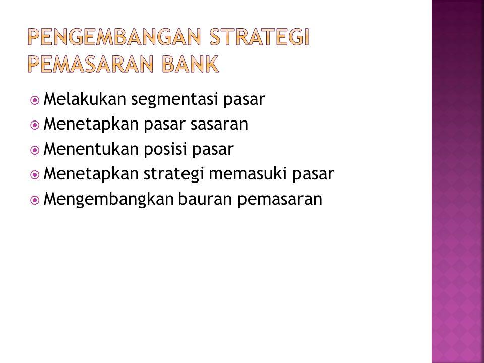 Pengembangan strategi pemasaran bank