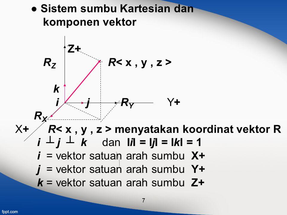 ● Sistem sumbu Kartesian dan