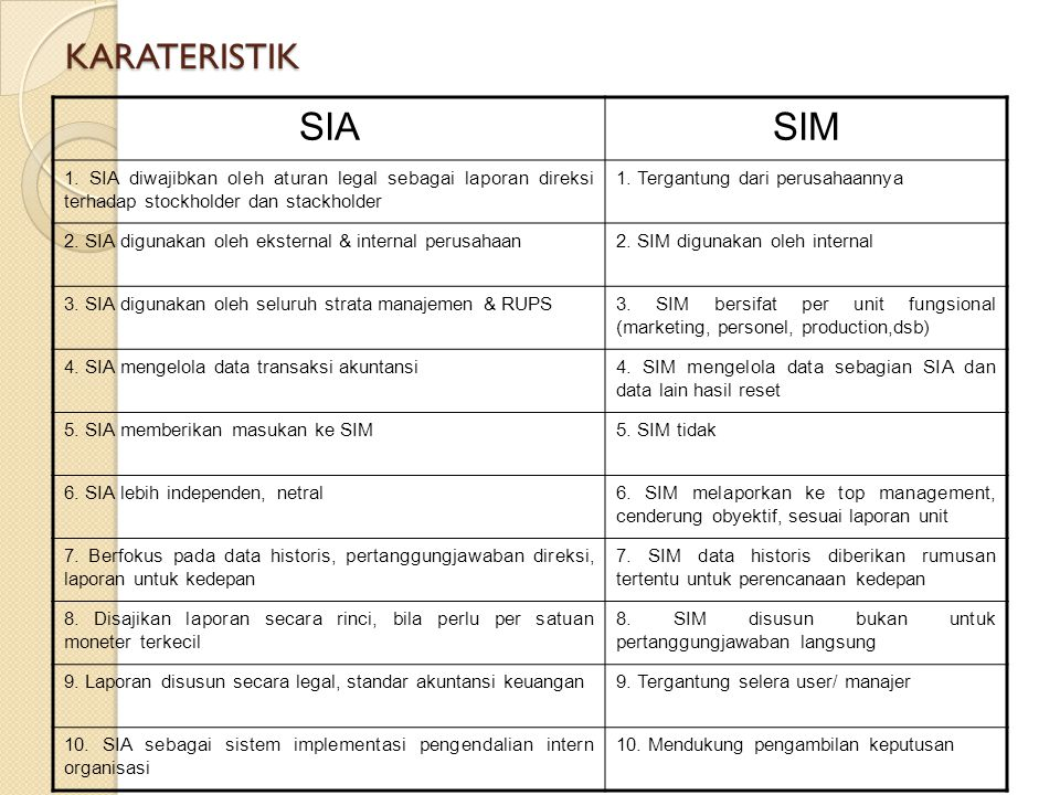 KARATERISTIK SIA. SIM. 1. SIA diwajibkan oleh aturan legal sebagai laporan direksi terhadap stockholder dan stackholder.