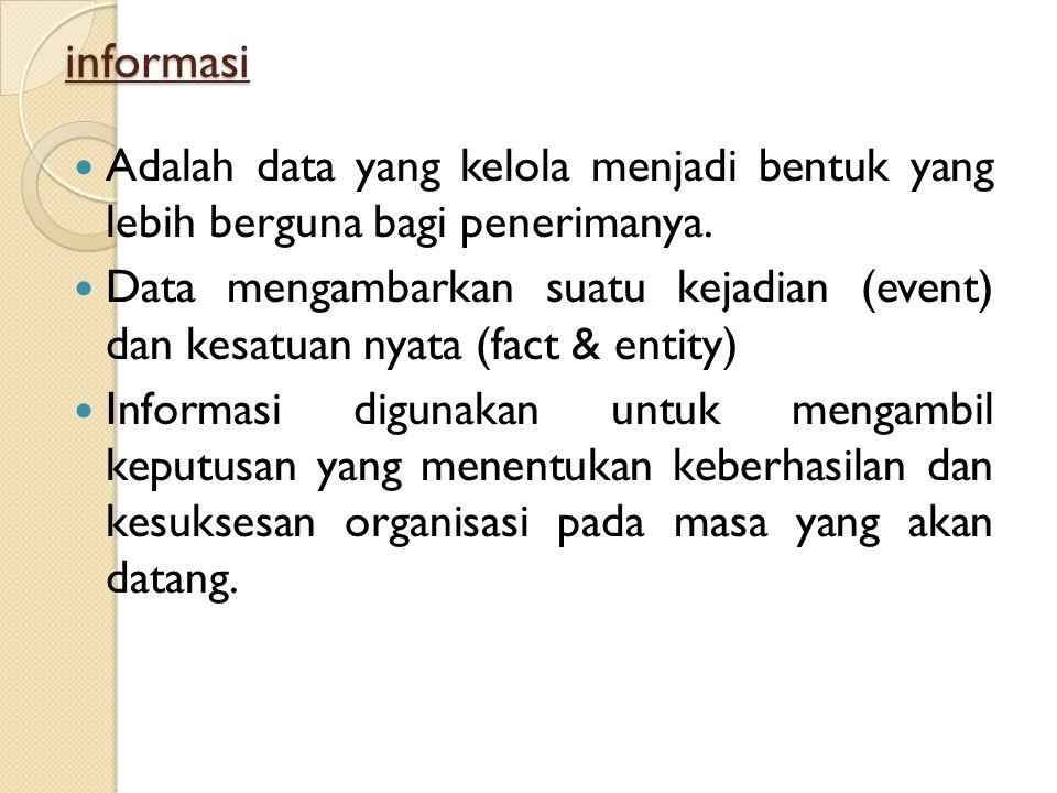 informasi Adalah data yang kelola menjadi bentuk yang lebih berguna bagi penerimanya.