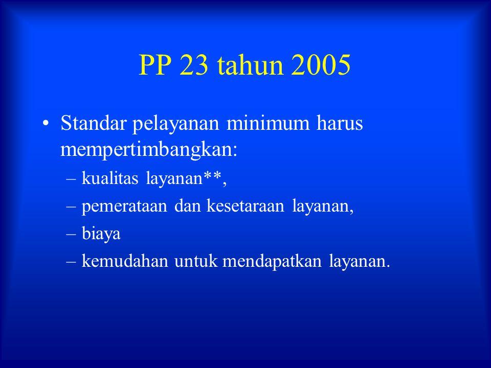 PP 23 tahun 2005 Standar pelayanan minimum harus mempertimbangkan: