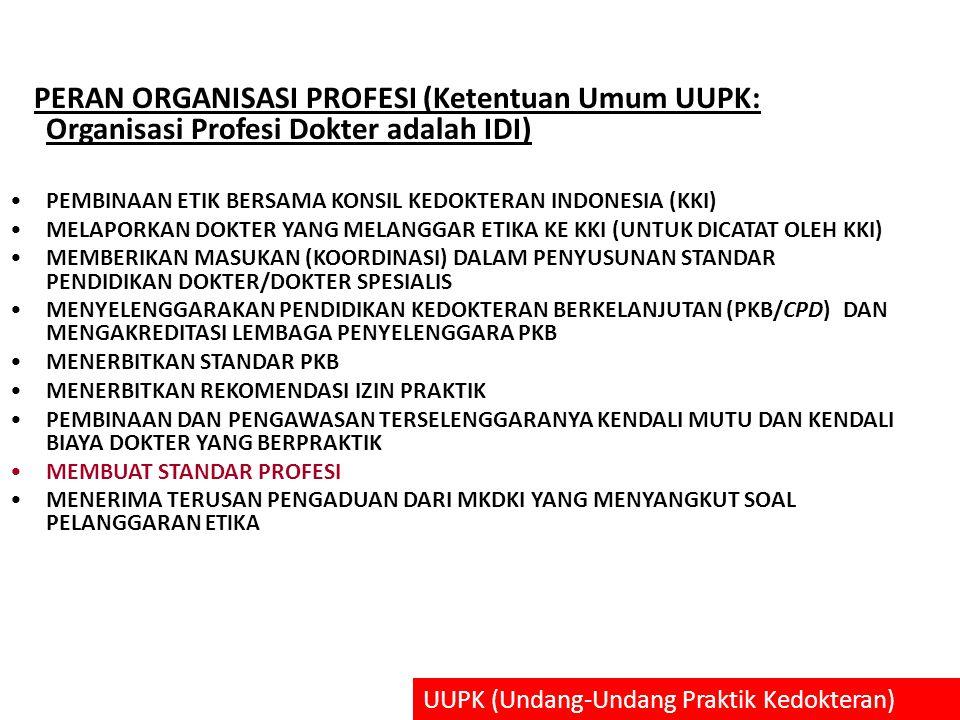 UUPK (Undang-Undang Praktik Kedokteran)