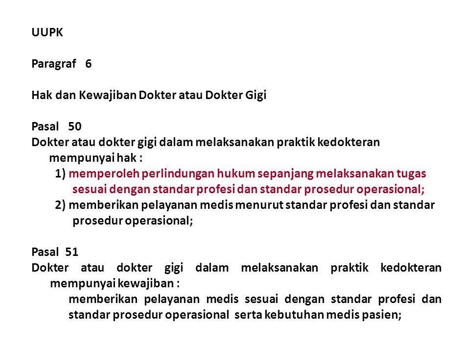 UUPK Paragraf 6. Hak dan Kewajiban Dokter atau Dokter Gigi. Pasal 50.