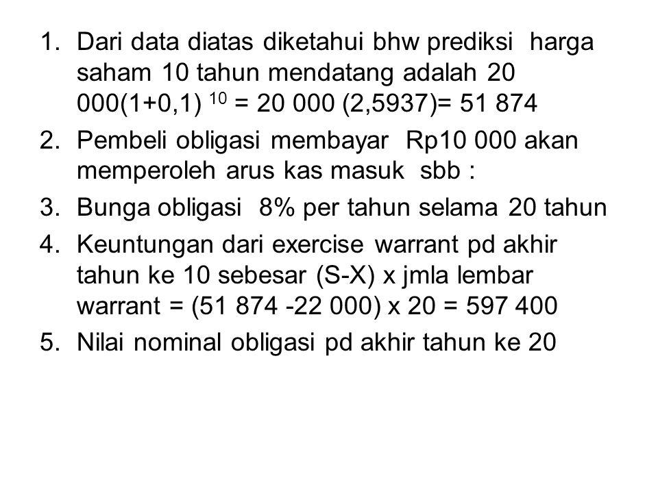 Dari data diatas diketahui bhw prediksi harga saham 10 tahun mendatang adalah 20 000(1+0,1) 10 = 20 000 (2,5937)= 51 874