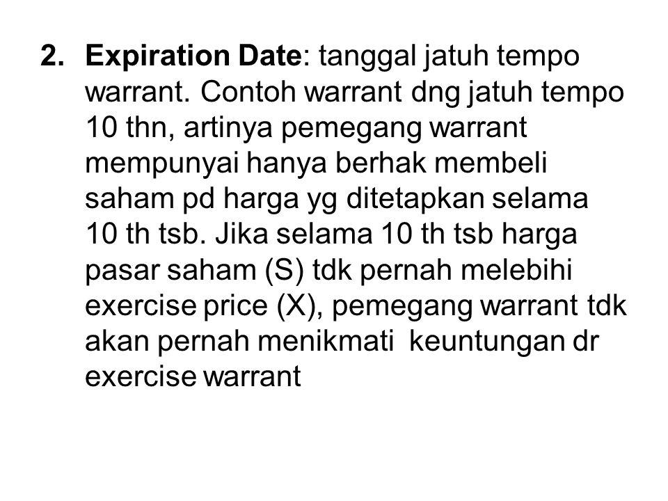 Expiration Date: tanggal jatuh tempo warrant