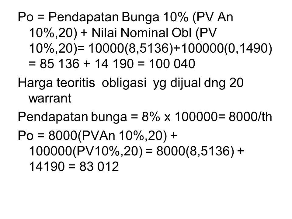 Po = Pendapatan Bunga 10% (PV An 10%,20) + Nilai Nominal Obl (PV 10%,20)= 10000(8,5136)+100000(0,1490) = 85 136 + 14 190 = 100 040