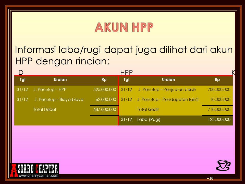 AKUN HPP Informasi laba/rugi dapat juga dilihat dari akun HPP dengan rincian: D HPP K.