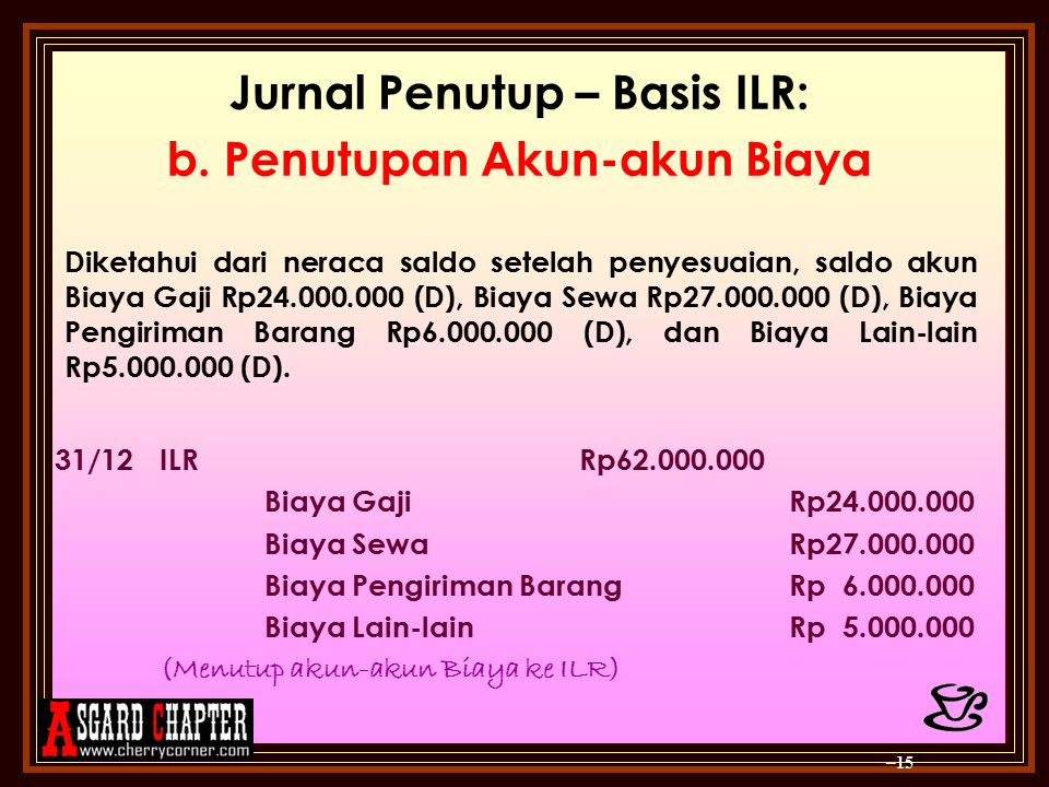 Jurnal Penutup – Basis ILR: b. Penutupan Akun-akun Biaya
