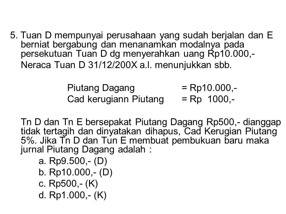 Neraca Tuan D 31/12/200X a.l. menunjukkan sbb.