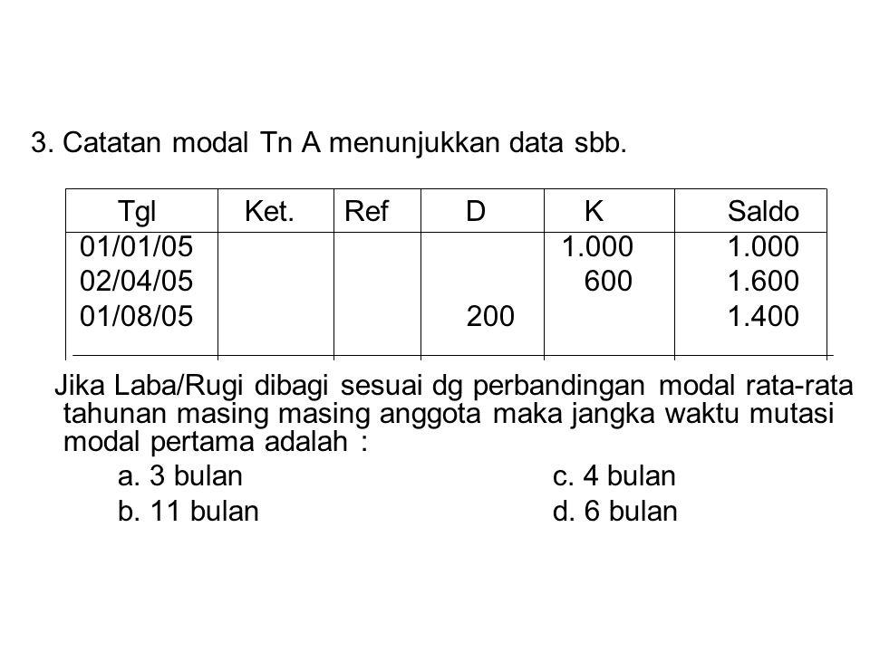3. Catatan modal Tn A menunjukkan data sbb. Tgl Ket. Ref D K Saldo