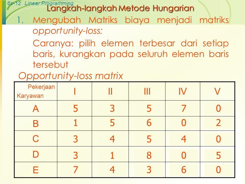 Langkah-langkah Metode Hungarian