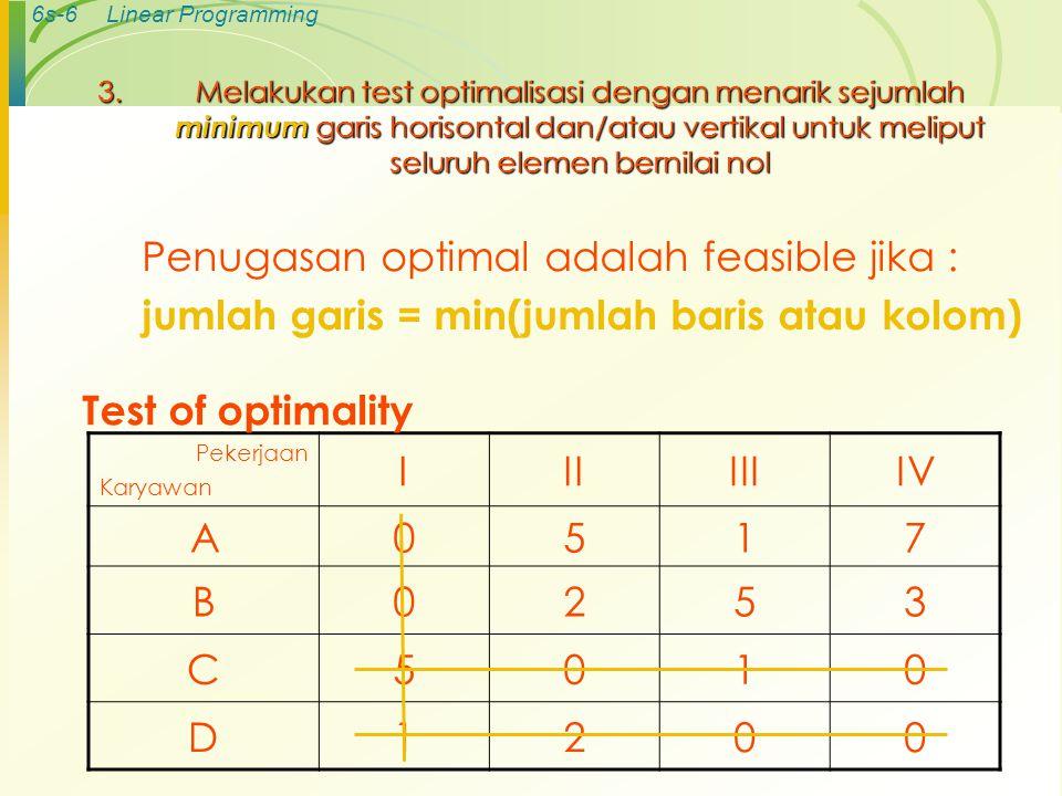 Penugasan optimal adalah feasible jika :