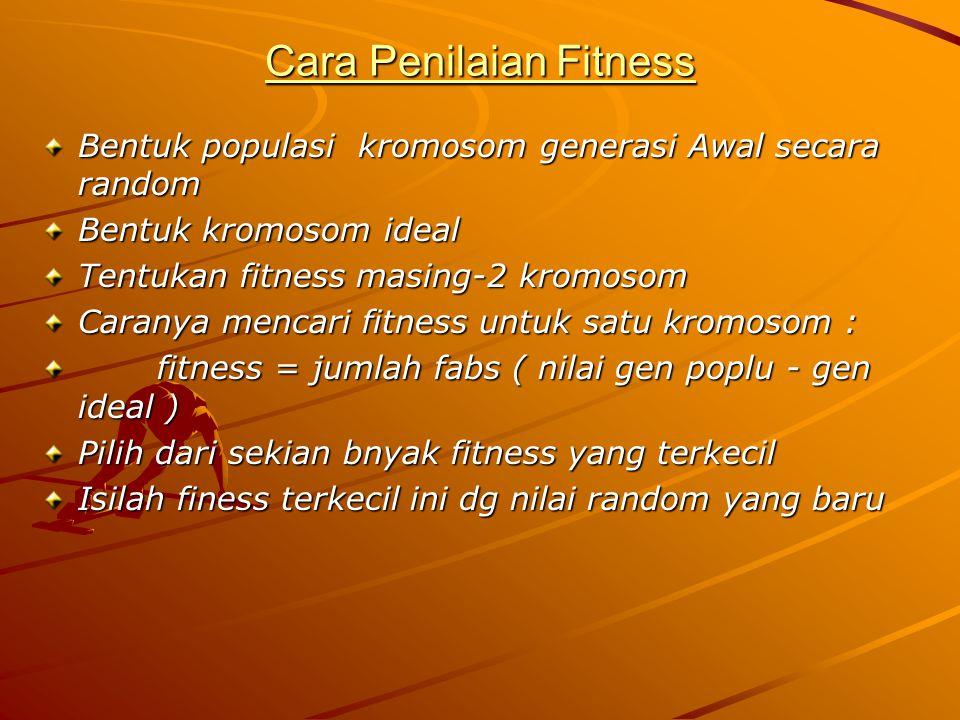 Cara Penilaian Fitness
