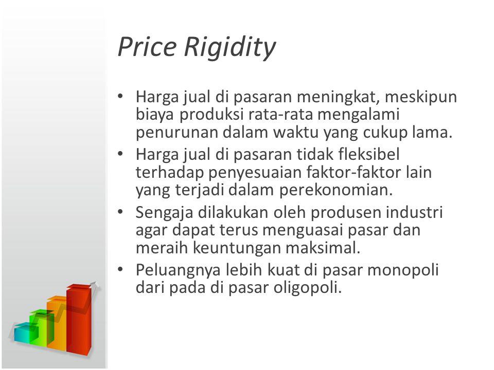 Price Rigidity Harga jual di pasaran meningkat, meskipun biaya produksi rata-rata mengalami penurunan dalam waktu yang cukup lama.