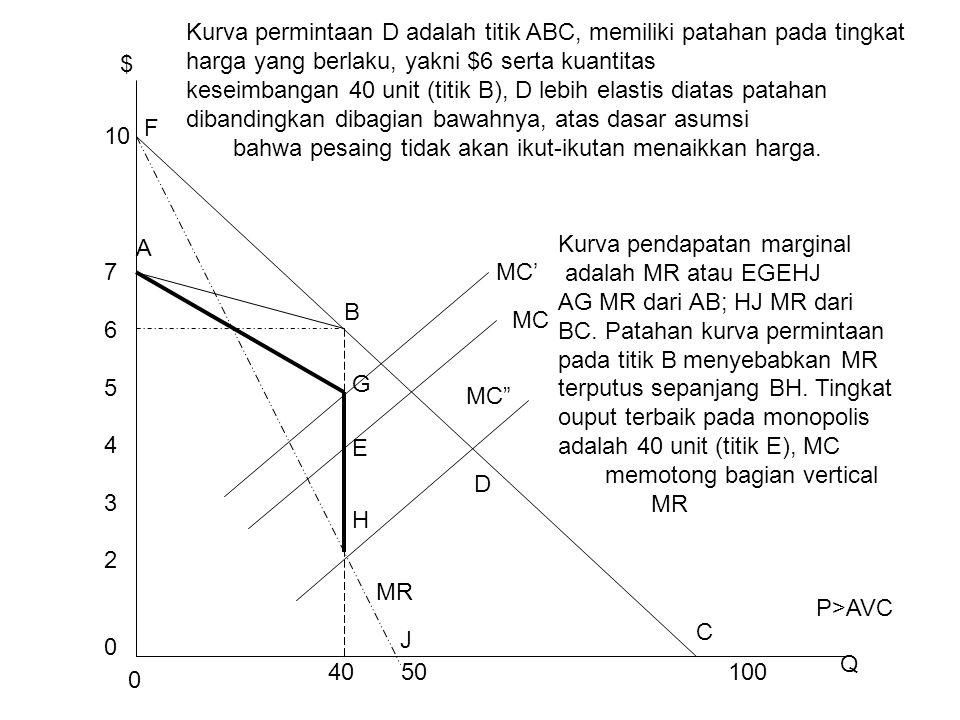 Kurva permintaan D adalah titik ABC, memiliki patahan pada tingkat harga yang berlaku, yakni $6 serta kuantitas