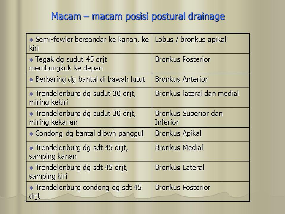 Macam – macam posisi postural drainage