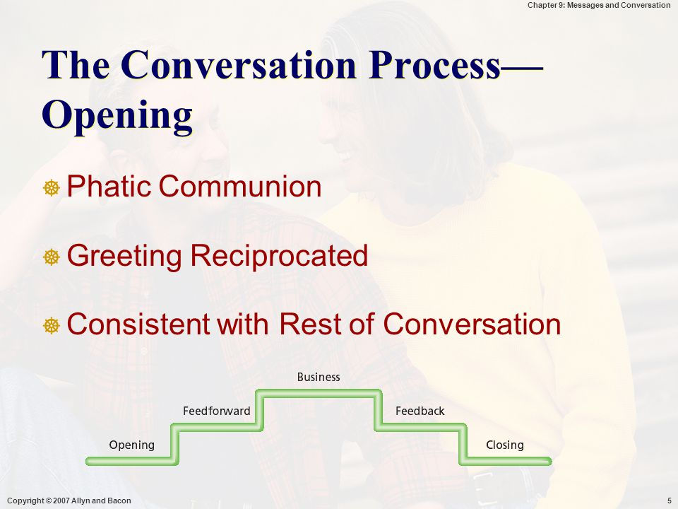 The Conversation Process—Opening