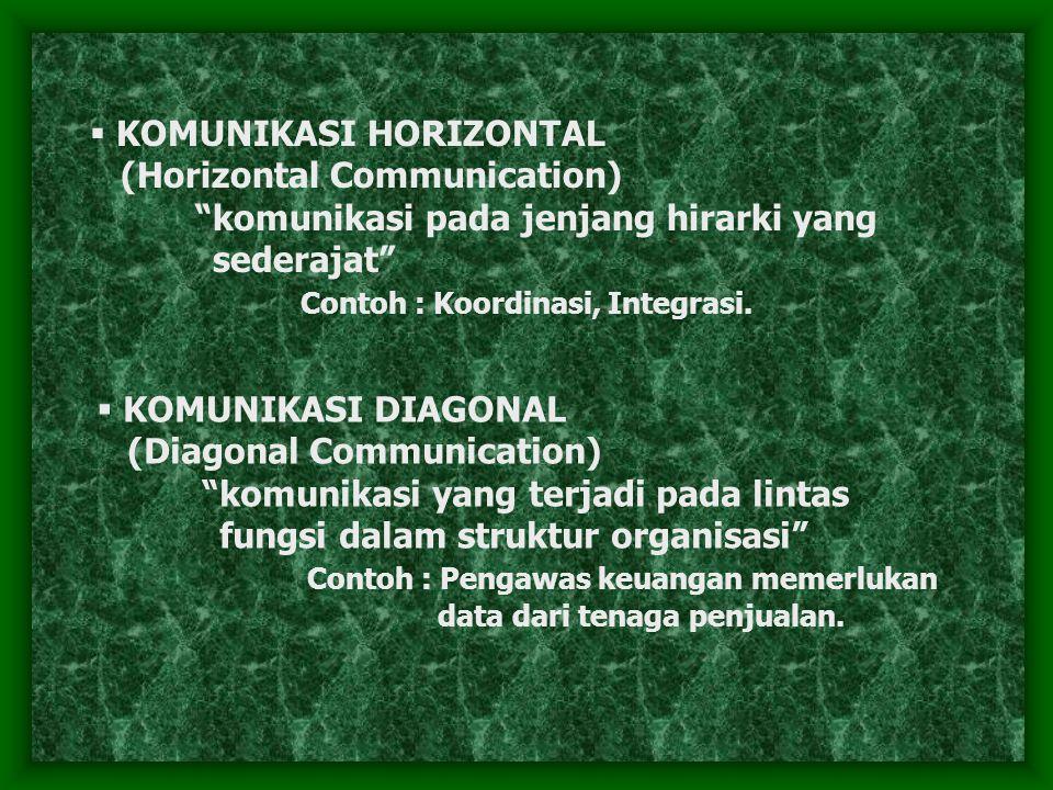 KOMUNIKASI HORIZONTAL (Horizontal Communication)