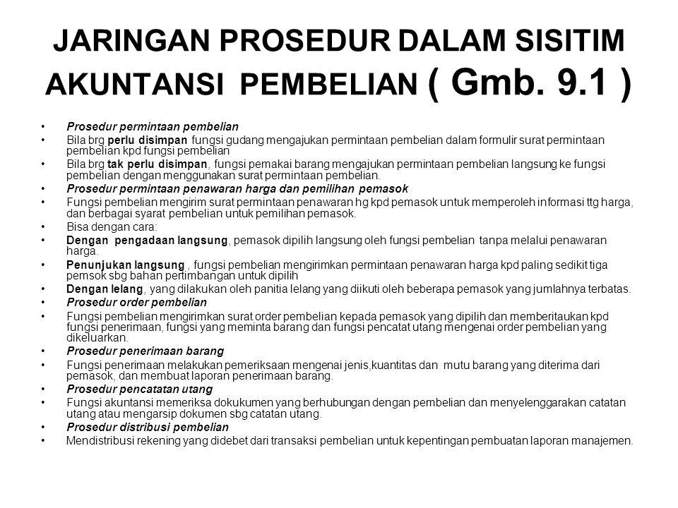 JARINGAN PROSEDUR DALAM SISITIM AKUNTANSI PEMBELIAN ( Gmb. 9.1 )