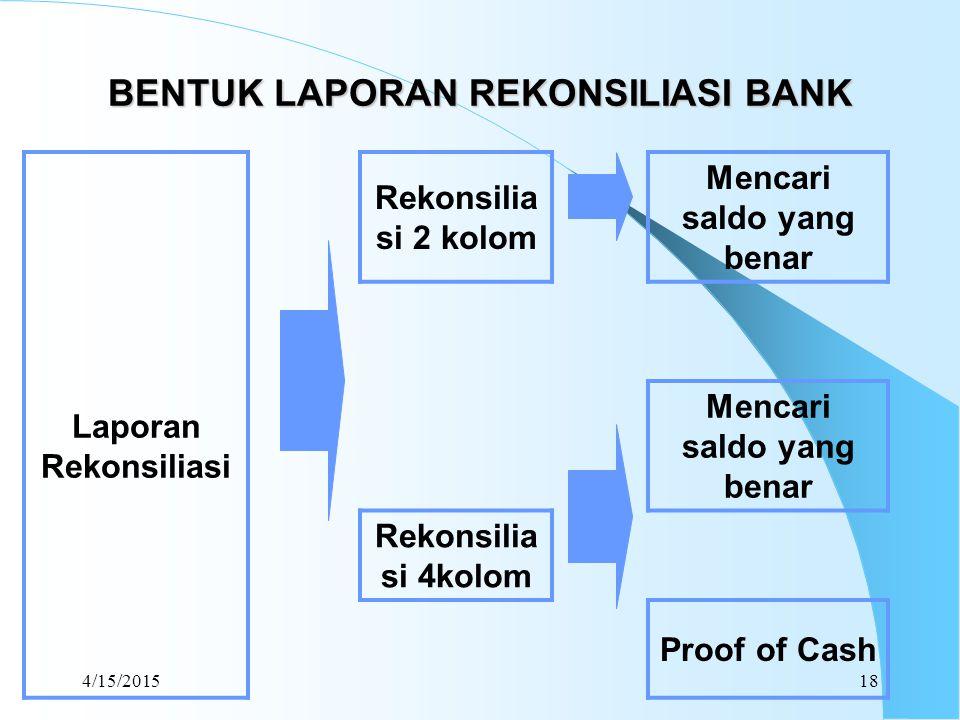 BENTUK LAPORAN REKONSILIASI BANK