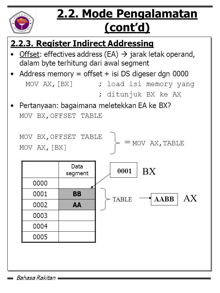 2.2. Mode Pengalamatan (cont'd)