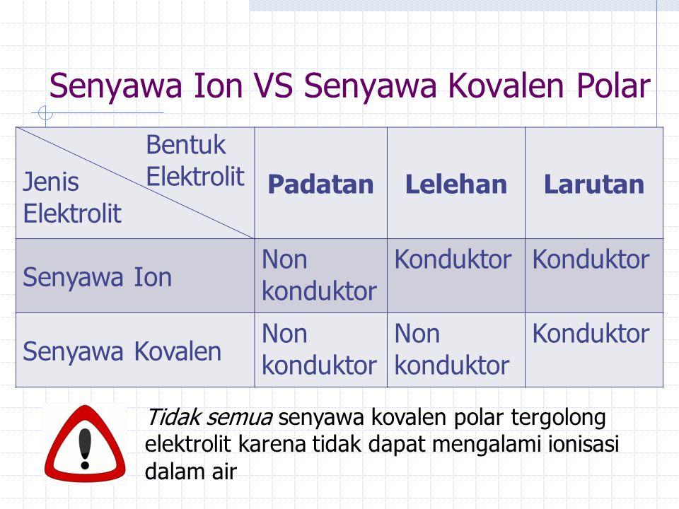 Senyawa Ion VS Senyawa Kovalen Polar