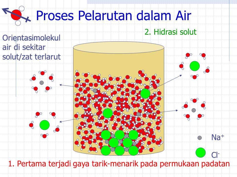 Proses Pelarutan dalam Air