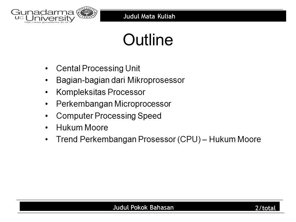 Outline Cental Processing Unit Bagian-bagian dari Mikroprosessor