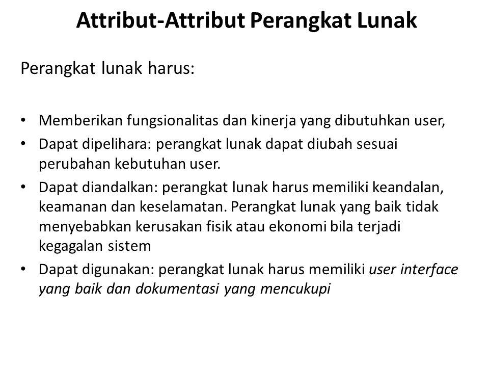 Attribut-Attribut Perangkat Lunak