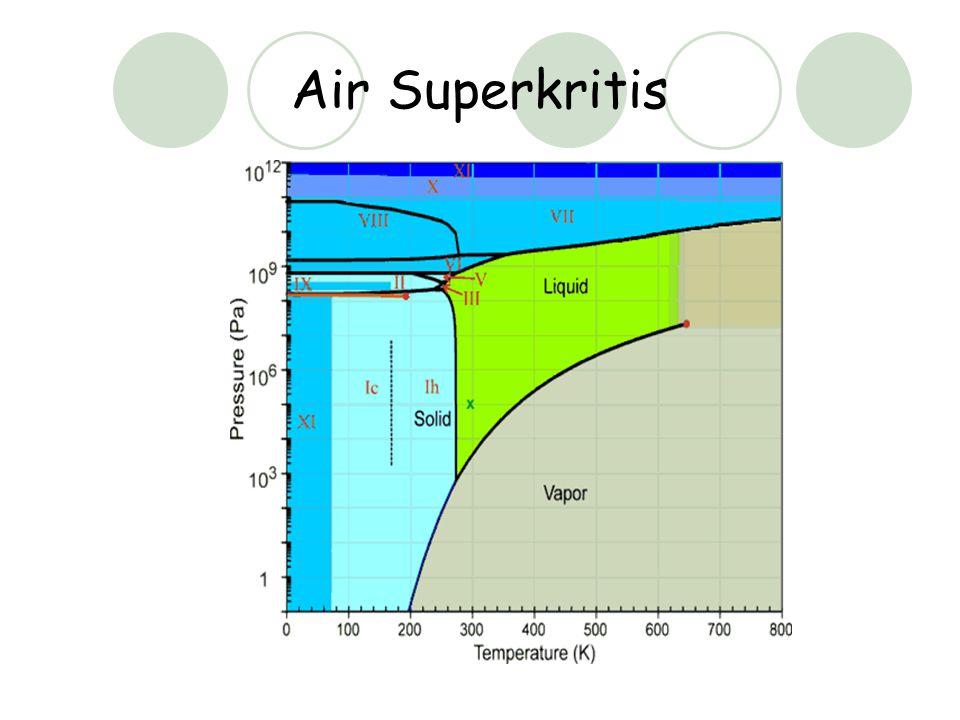 Air Superkritis