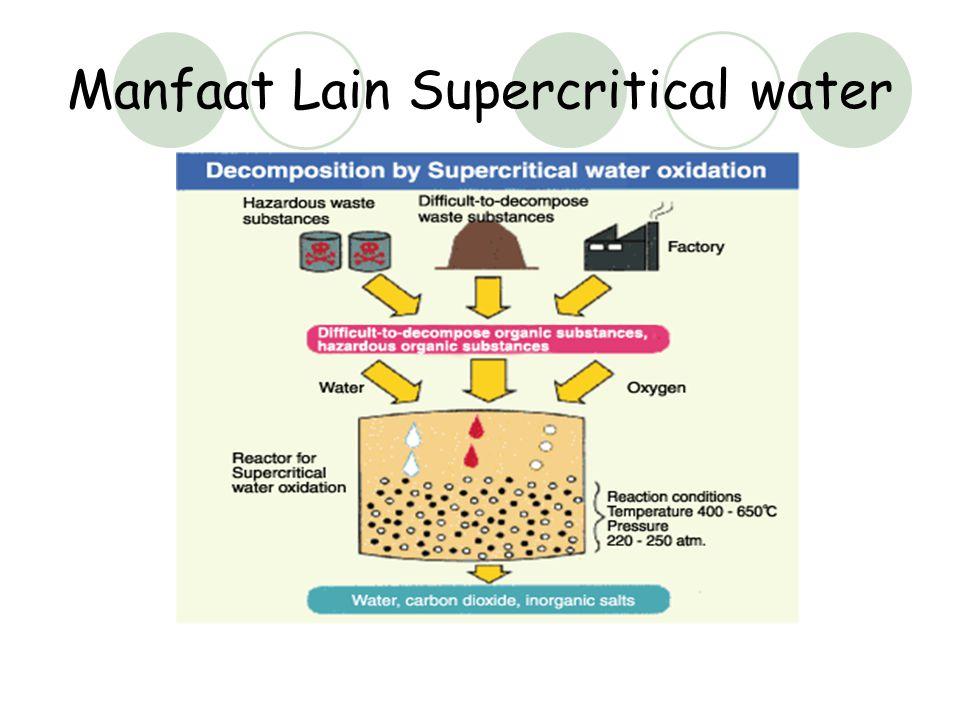 Manfaat Lain Supercritical water