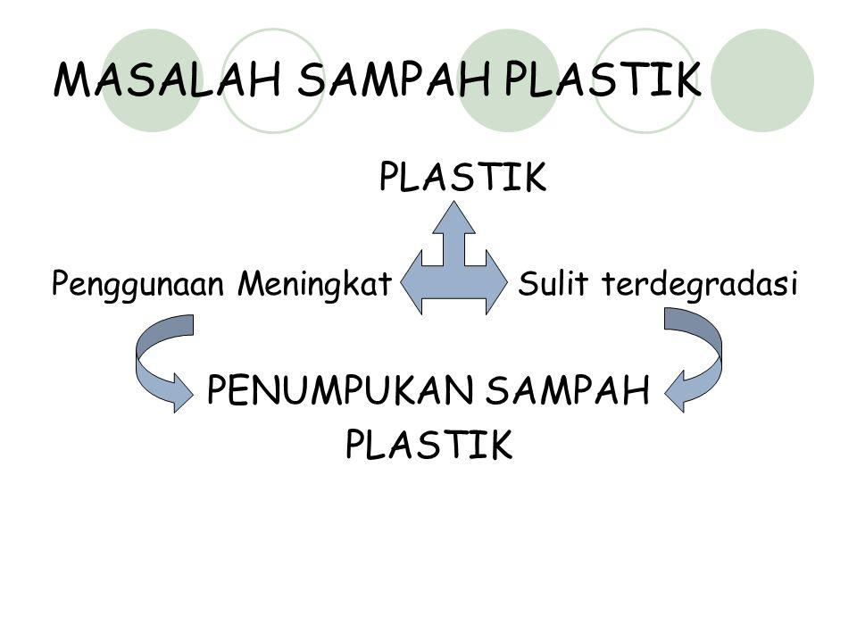 MASALAH SAMPAH PLASTIK