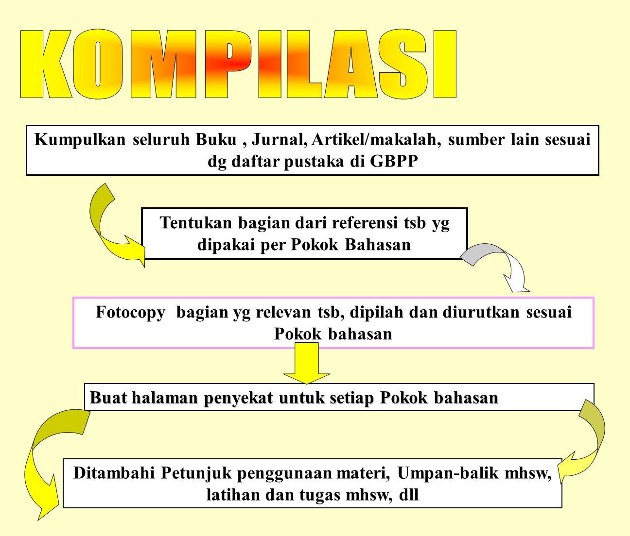Tentukan bagian dari referensi tsb yg dipakai per Pokok Bahasan