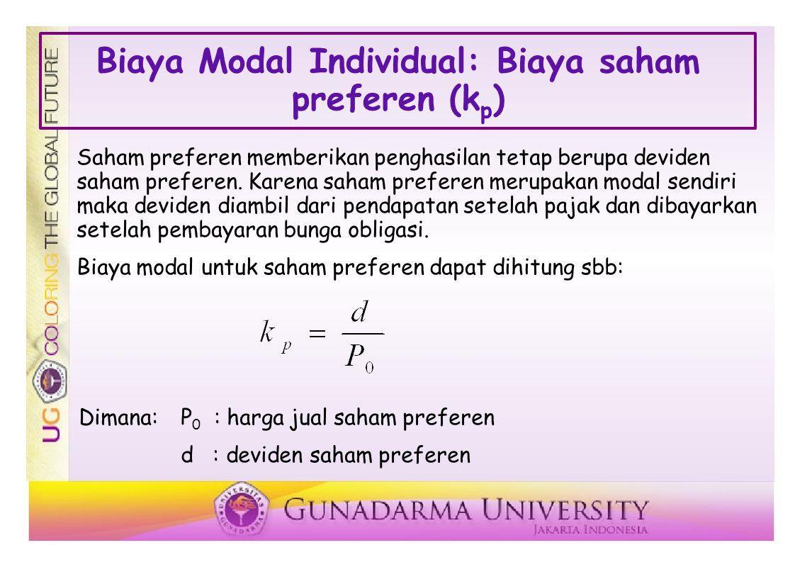 Biaya Modal Individual: Biaya saham preferen (kp)