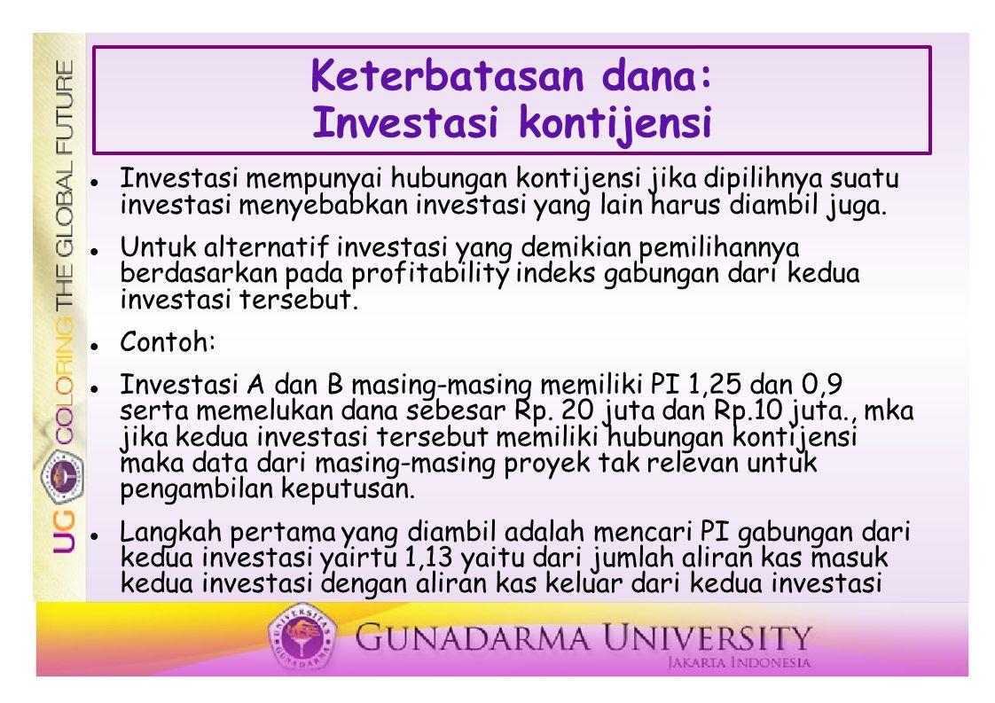 Keterbatasan dana: Investasi kontijensi