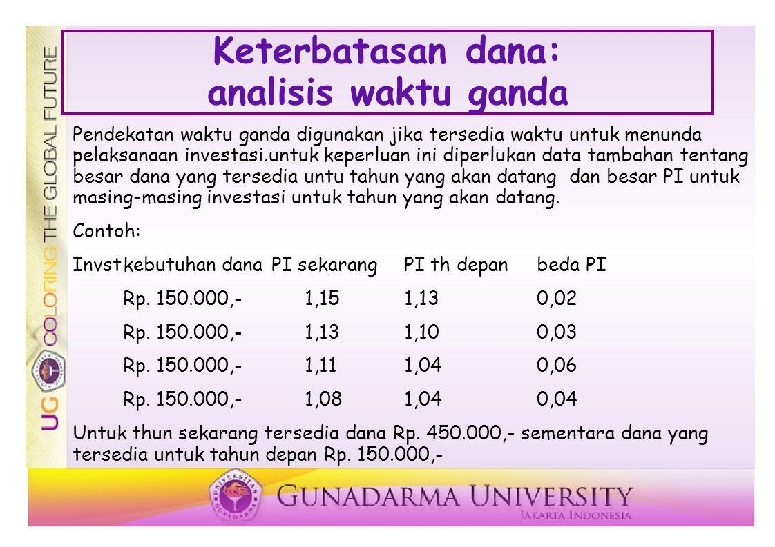 Keterbatasan dana: analisis waktu ganda
