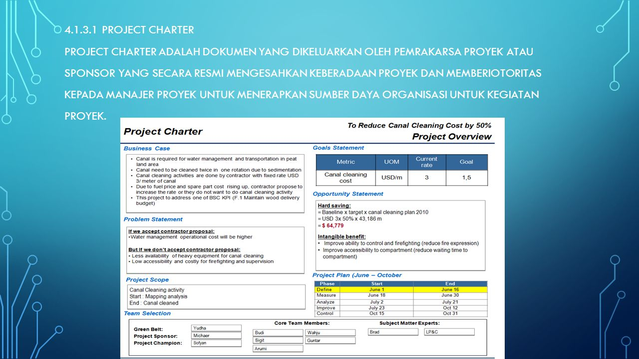 4.1.3.1 Project charter Project Charter adalah dokumen yang dikeluarkan oleh pemrakarsa proyek atau sponsor yang secara resmi mengesahkan keberadaan proyek dan memberiotoritas kepada manajer proyek untuk menerapkan sumber daya organisasi untuk kegiatan proyek.