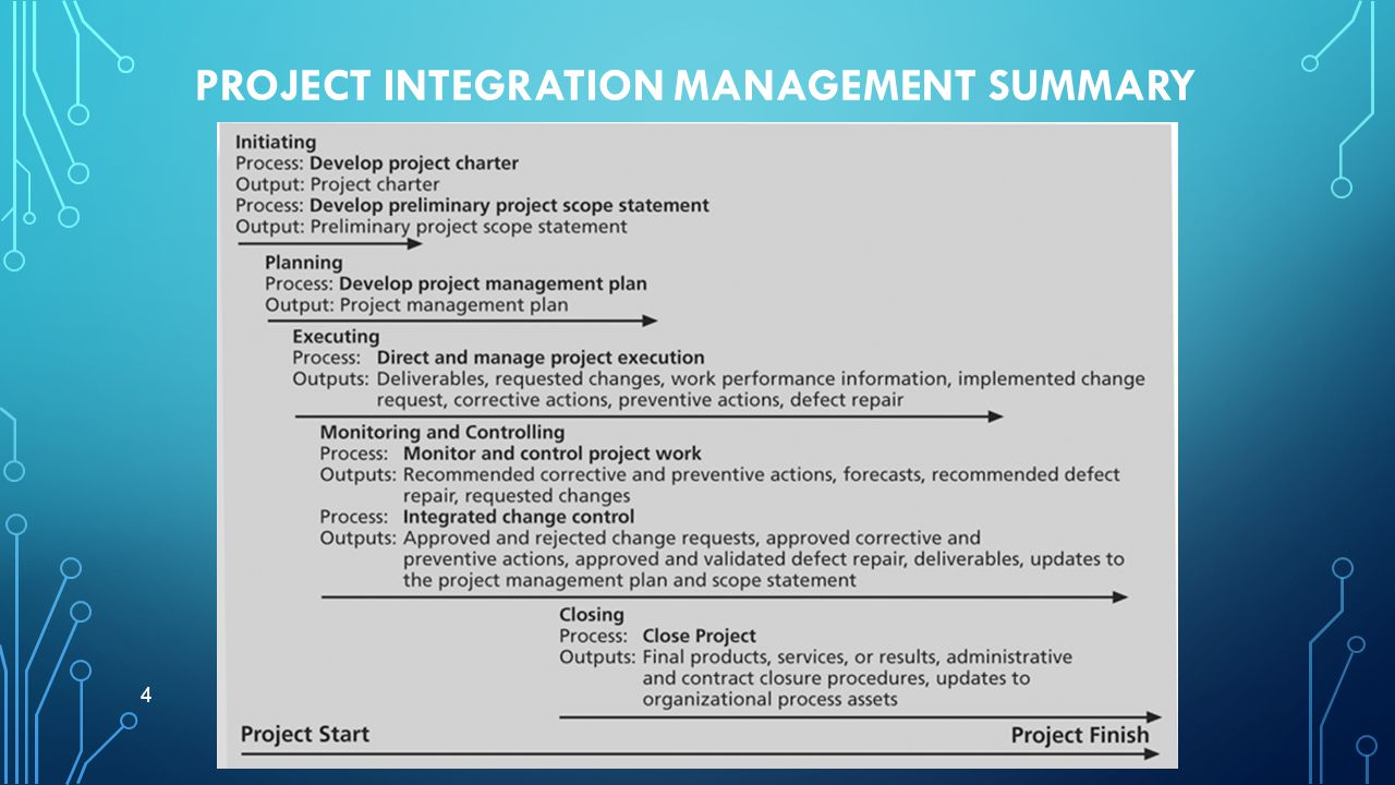 Project Integration Management Summary