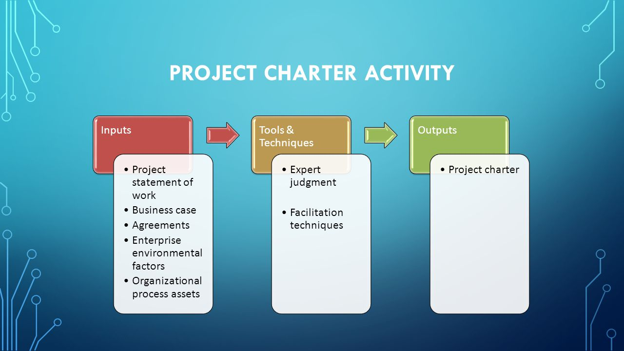 Project Charter Activity