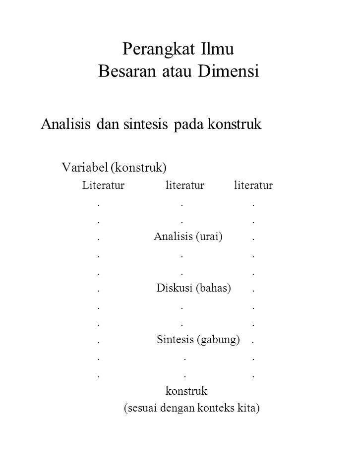 Perangkat Ilmu Besaran atau Dimensi