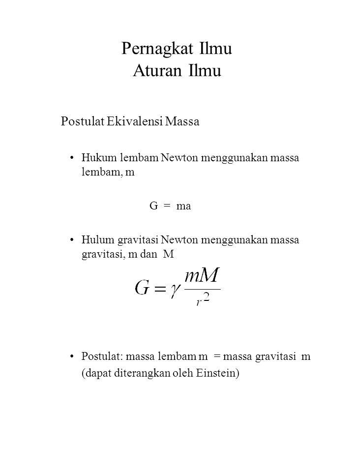 Pernagkat Ilmu Aturan Ilmu