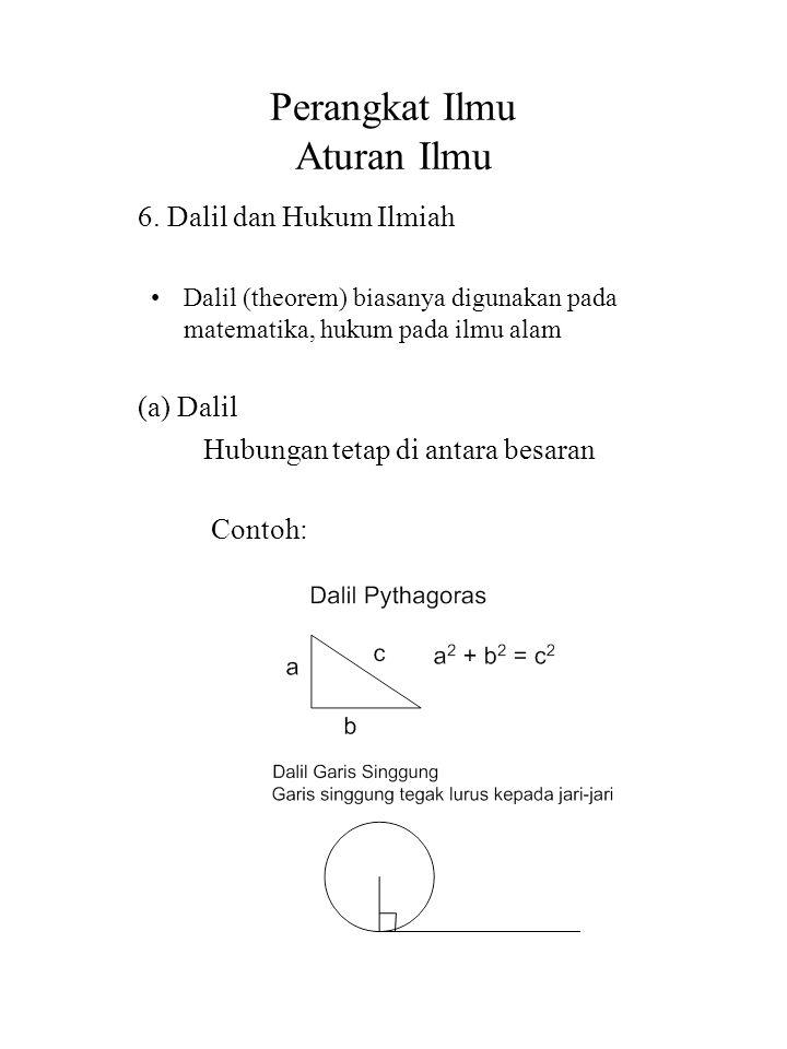 Perangkat Ilmu Aturan Ilmu