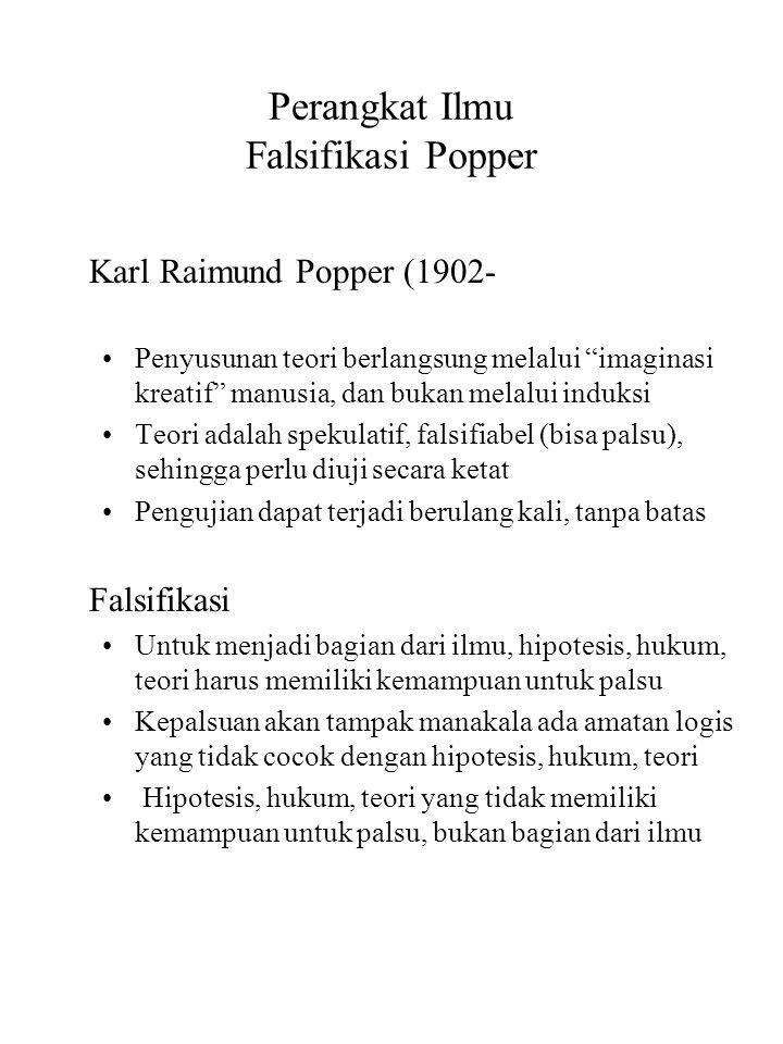 Perangkat Ilmu Falsifikasi Popper