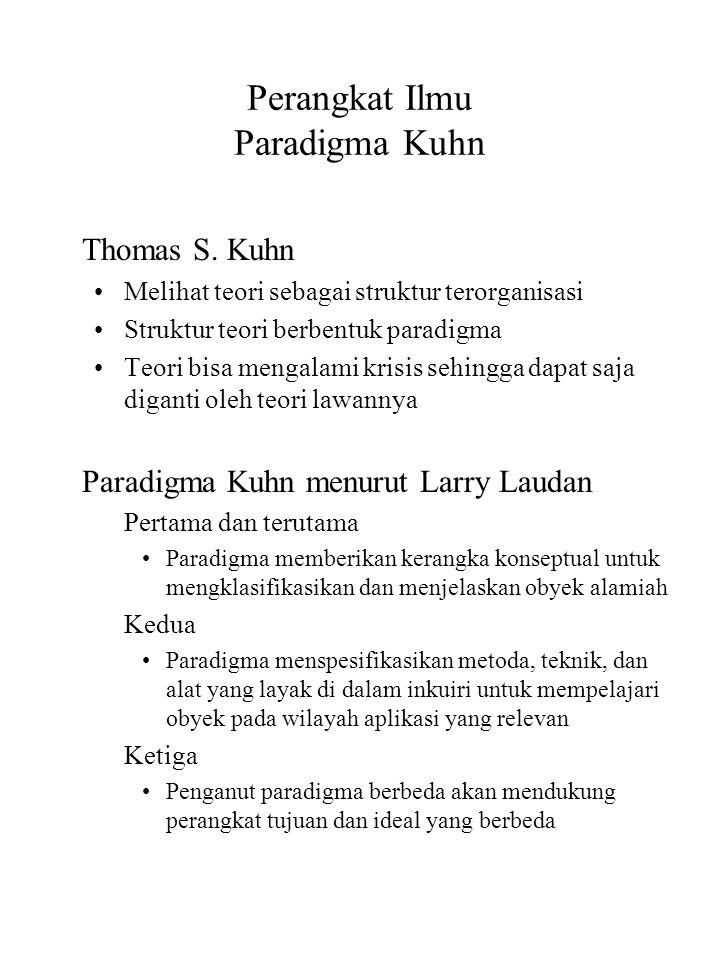 Perangkat Ilmu Paradigma Kuhn