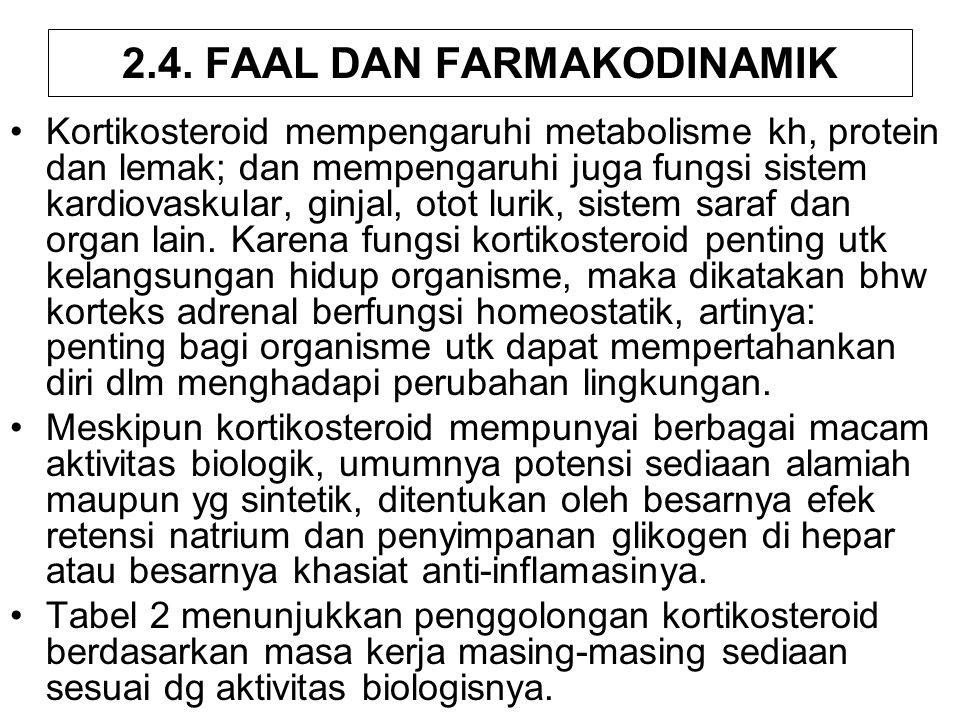2.4. FAAL DAN FARMAKODINAMIK