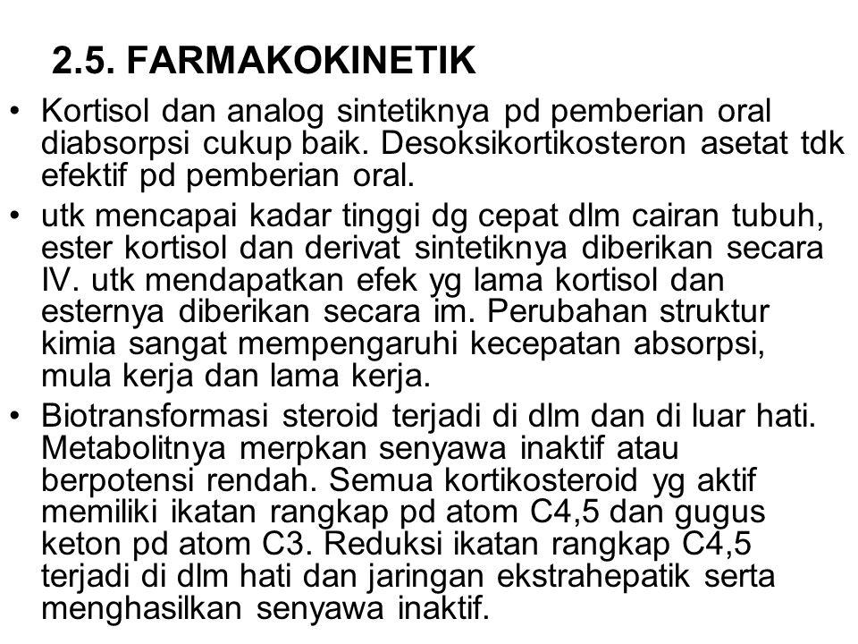 2.5. FARMAKOKINETIK