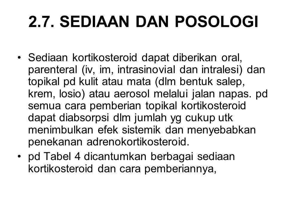 2.7. SEDIAAN DAN POSOLOGI